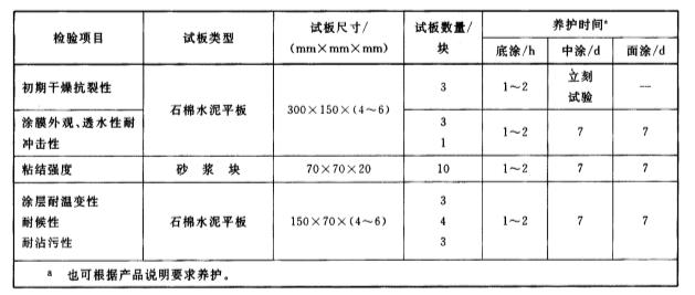 建筑涂料检测,GB-T9779-2005,复层建筑涂料检测