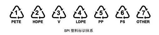 食品级检测,塑料食品级检测,材料食品级检测,食品级材料检测