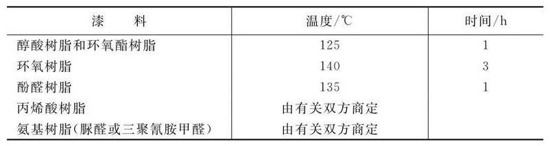 树脂检测,树脂性能检测,树脂固体含量检测