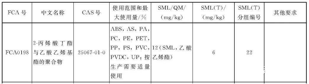食品接触材料检测,食品接触材料添加剂检测