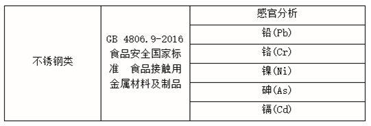 GB4806.9-2016,食品接触材料检测,不锈钢材料检测