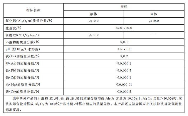生活饮用水用聚氯化铝指标要求