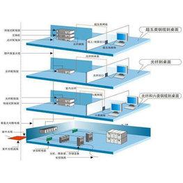 南宁机房建设BA系统