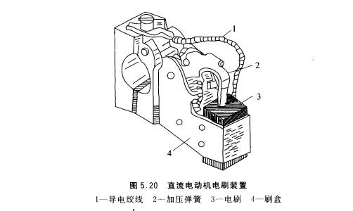 直流电动机电刷装置