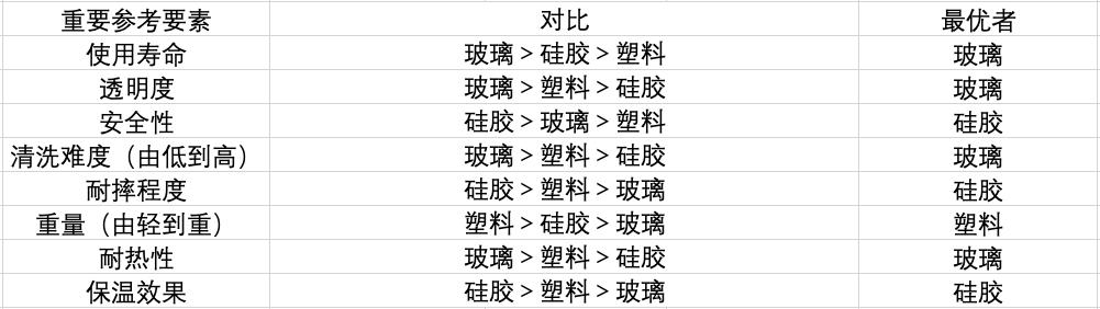 4c967cd1-a8df-e911-8da1-20040ff9d71d