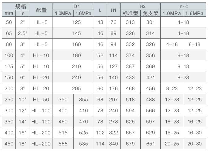 防水电动对夹式蝶阀型号规格参数