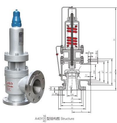 A40Y型带封闭散热器弹簧全启式安全阀 (1)