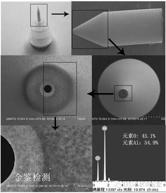 焊线时瓷嘴对LED死灯故障的影响