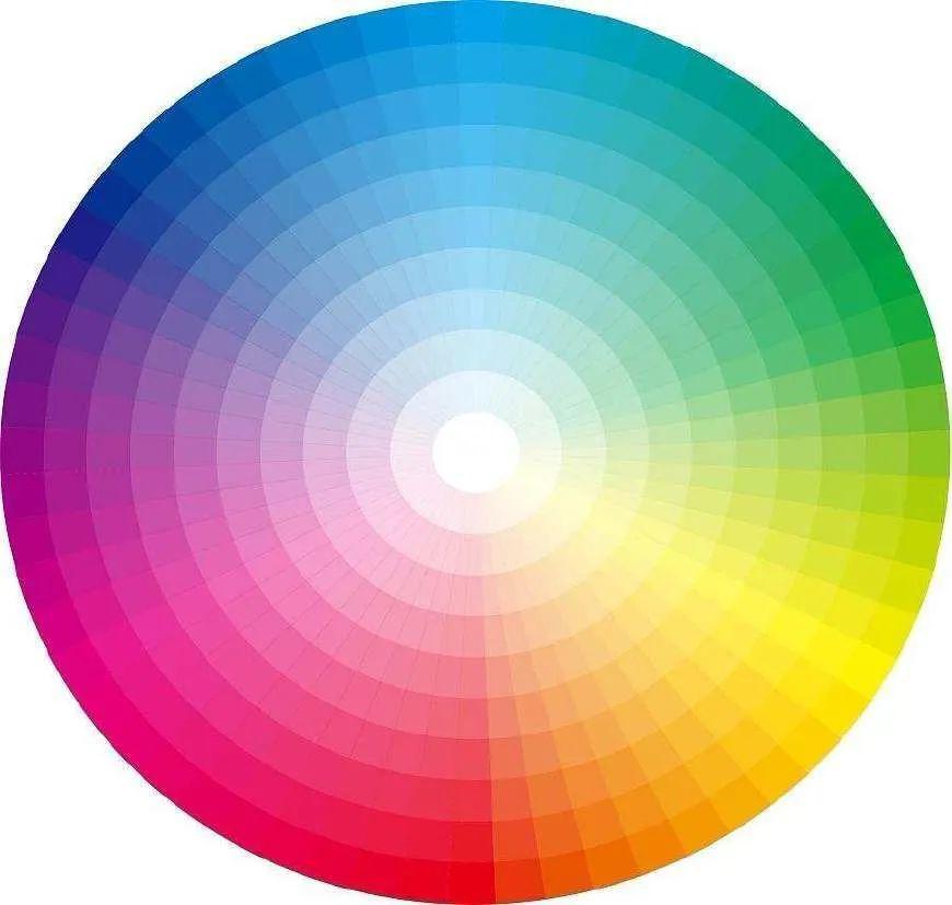摄影灯种类和参数
