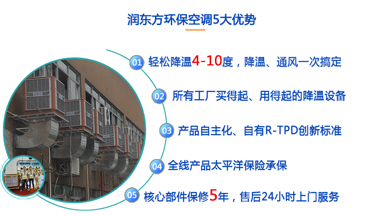 潤東方環保空調5大優勢