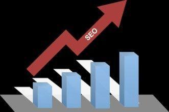 网络营销推广质量的重要性