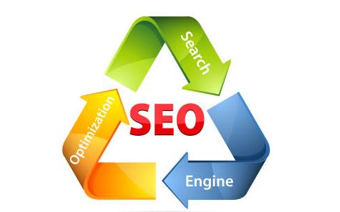 内容对网站优化有什么作用
