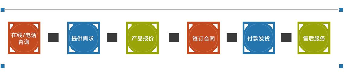 山東海譽中小型旋挖轉機合作定制流程
