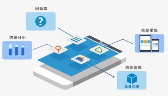 制造型企业ERP系统应该如何实施?