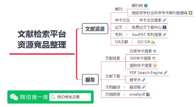 seo权重提升策略方法解析