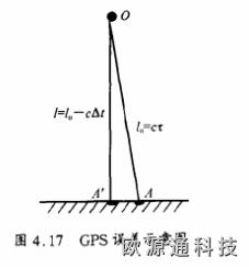 gps全球定位系统原理