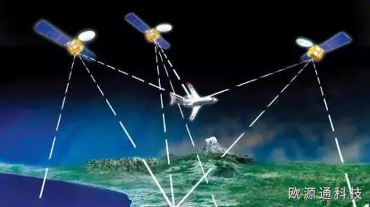GPS卫星导航棉花种植?农业现代化的发展之路
