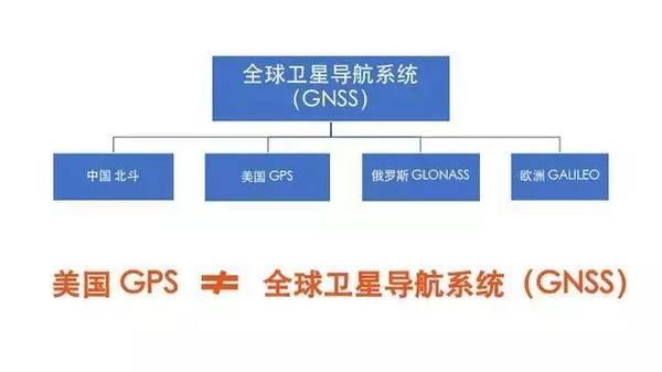 警惕!解放军导弹靠GPS制导,美国随时可能关闭GPS