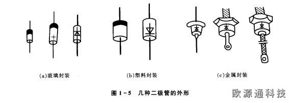 晶体二极管基础知识