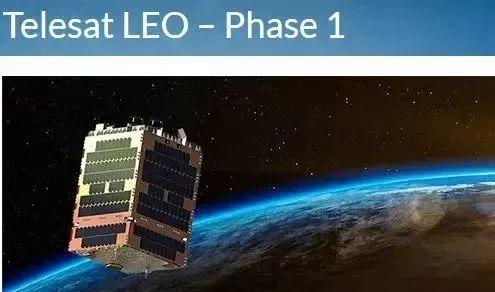 全电控平板天线完成与Telesat低轨卫星的首次通信演示