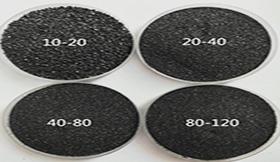 Black Silicon Carbide Powder Suppliers South Korea