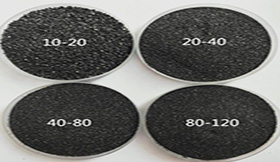 High Quality Silicon Carbide Grinding Suppliers China