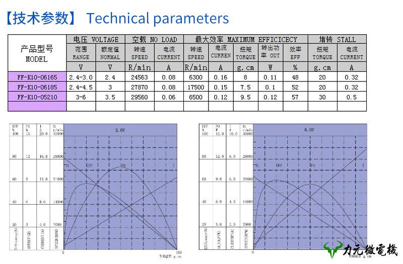K20振动马达性能参数