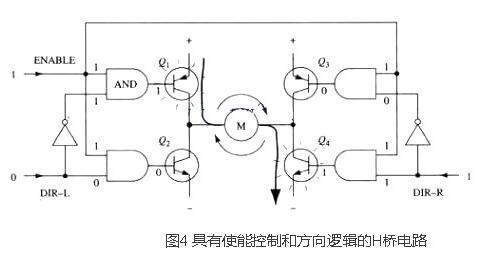 mos管h橋電機驅動電路圖