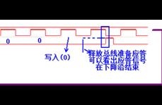 I²C初学问题解答快速上手I²C