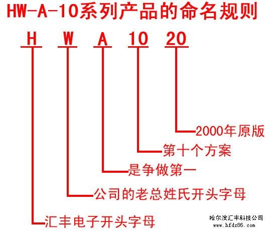 直流电机调速器,永磁直流电机调速器,微电机直流调速器