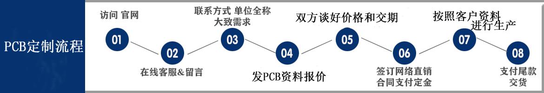 高端PCB打樣,PCB電路板,電路板打樣,PCB打樣,電路板,PCB生產,PCB制造