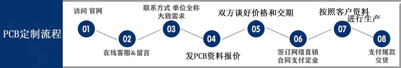 高端PCB打样,PCB电路板,电路板打样,PCB打样,电路板,PCB生产,PCB制造
