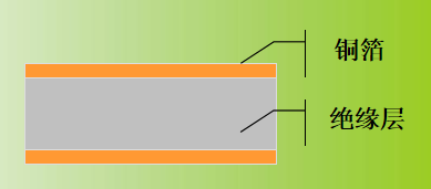 PCB前处理流程