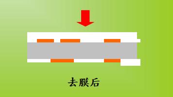 PCB制造-去膜流程说明