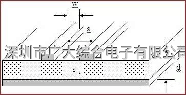 高频板PCB设计过程 - 传输线之间的串扰
