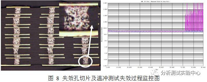 HDI任意层互连技术——导电膏塞孔