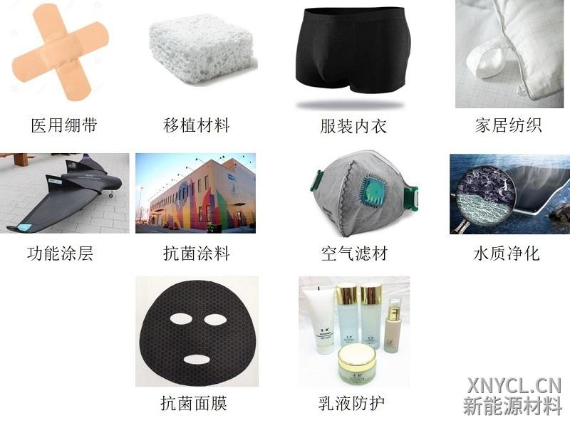 石墨烯材料抗菌抗病毒的应用