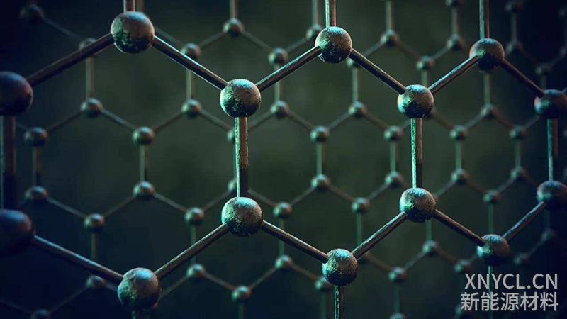 新能源材料为你介绍淘宝上的石墨烯充电宝