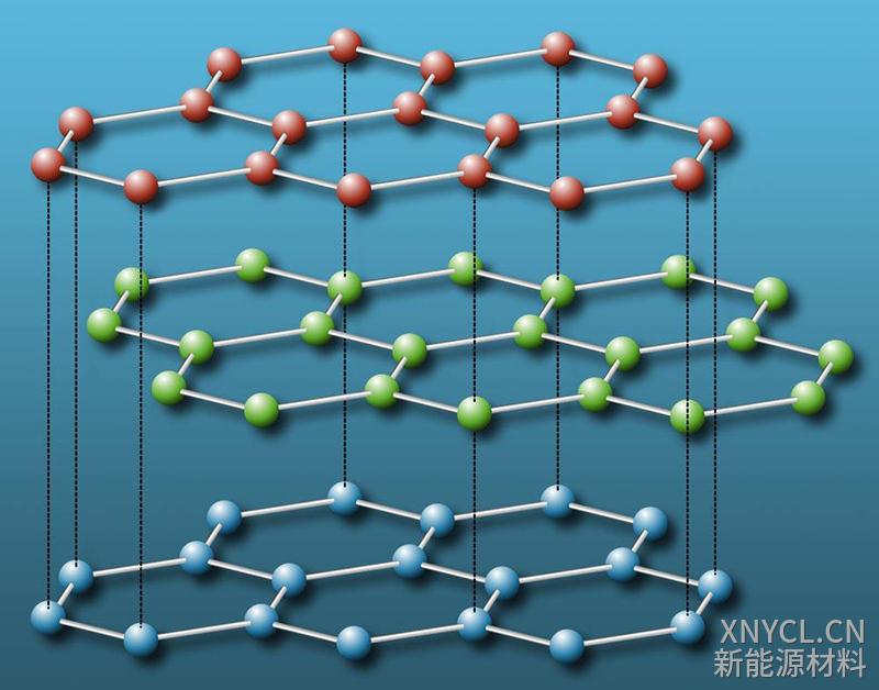 石墨烯的应用---海水淡化滤膜