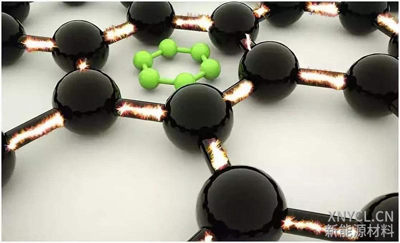 石墨烯的应用---防锈