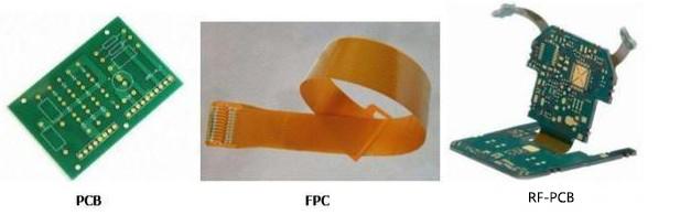 FPC专题调研之智能机运用剖析,广东秦泰盛智能化科技有限公司