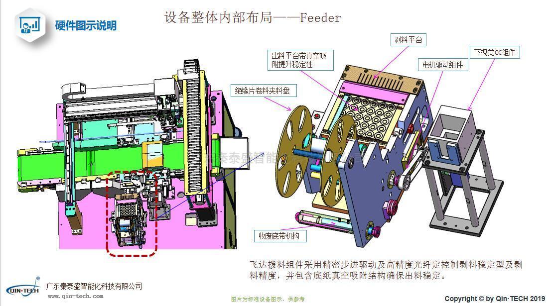 18650锂电池自动贴绝缘片设备Feeder