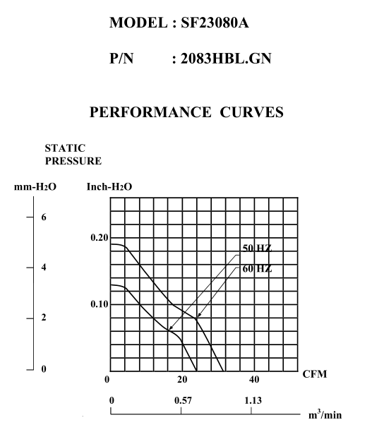 2083HBL曲线