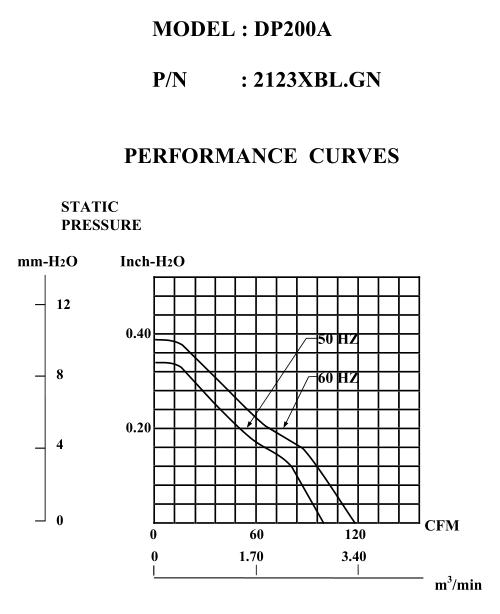 2123XBL曲线