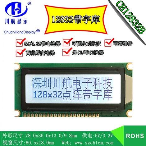 CH12832B