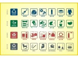 垃圾箱厂家教环保生活垃圾处理分类早知道