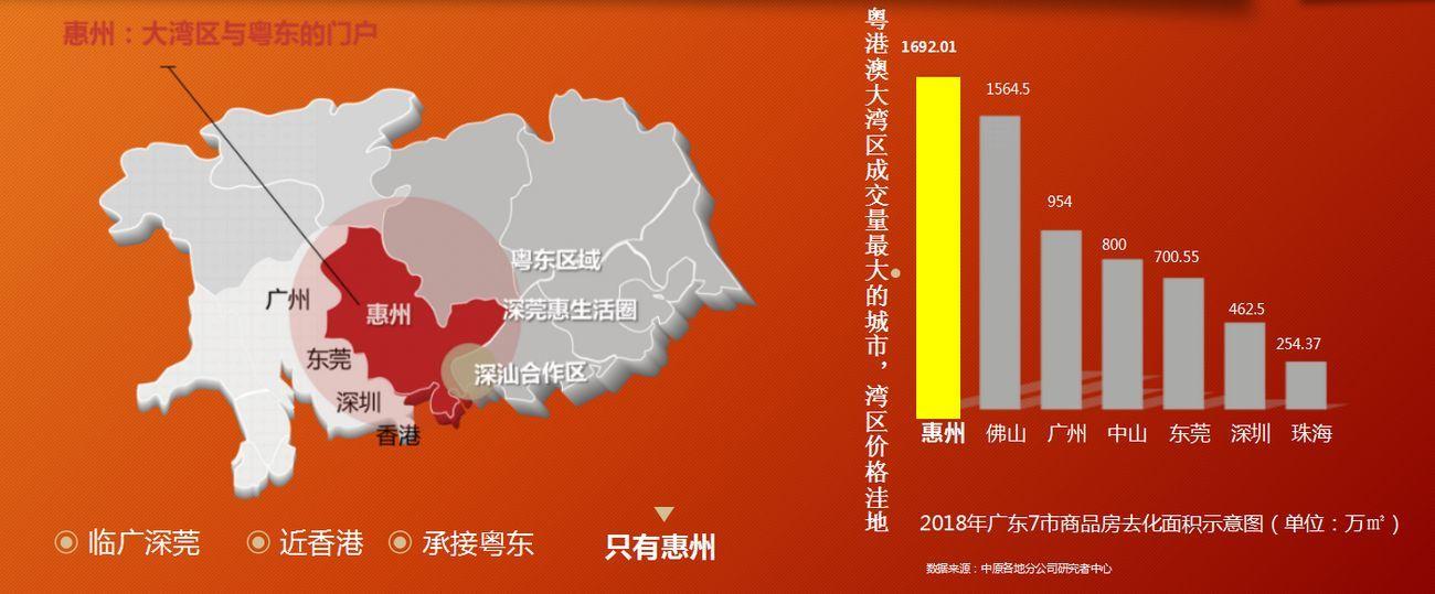 惠州在粤港澳大湾区中位置地图