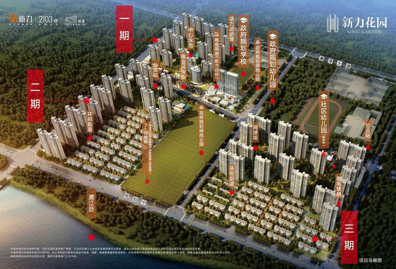 惠城新力城楼盘鸟瞰图