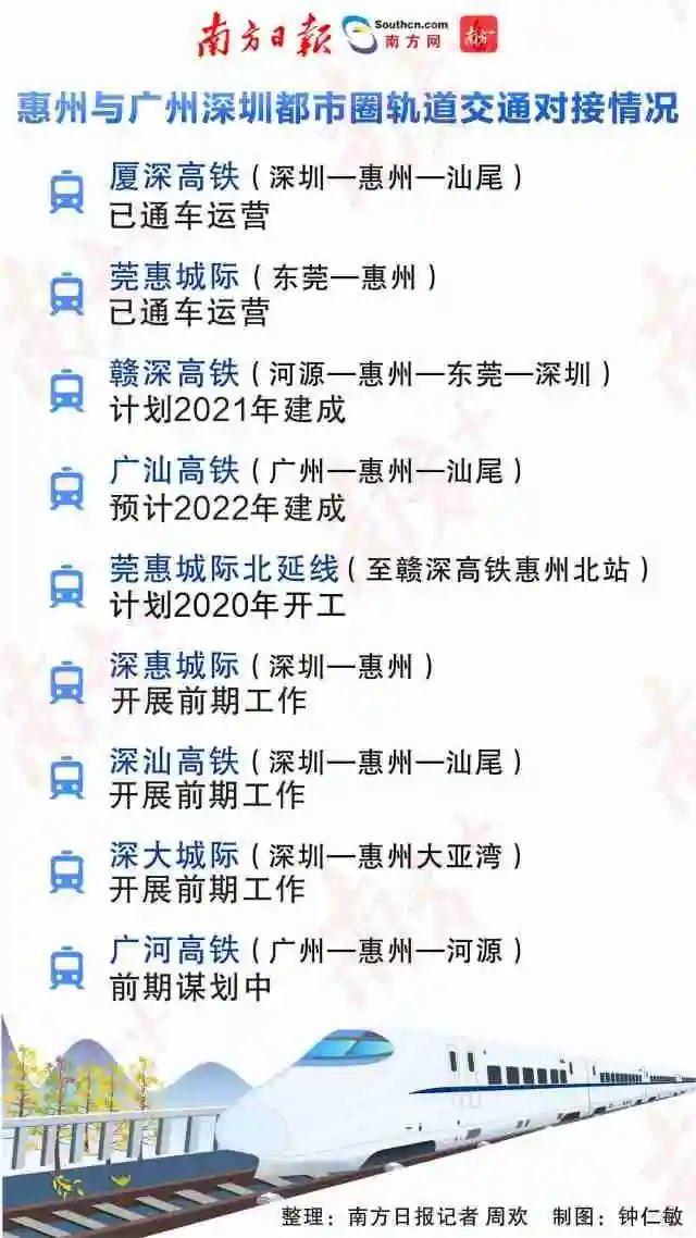 惠州与广州深圳都市圈轨道交通对接情况