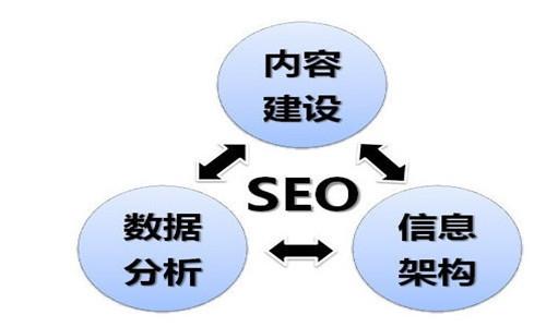 南宁网站百度排名